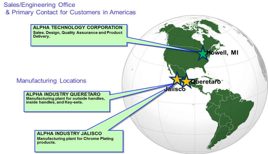 Altec Global Locations